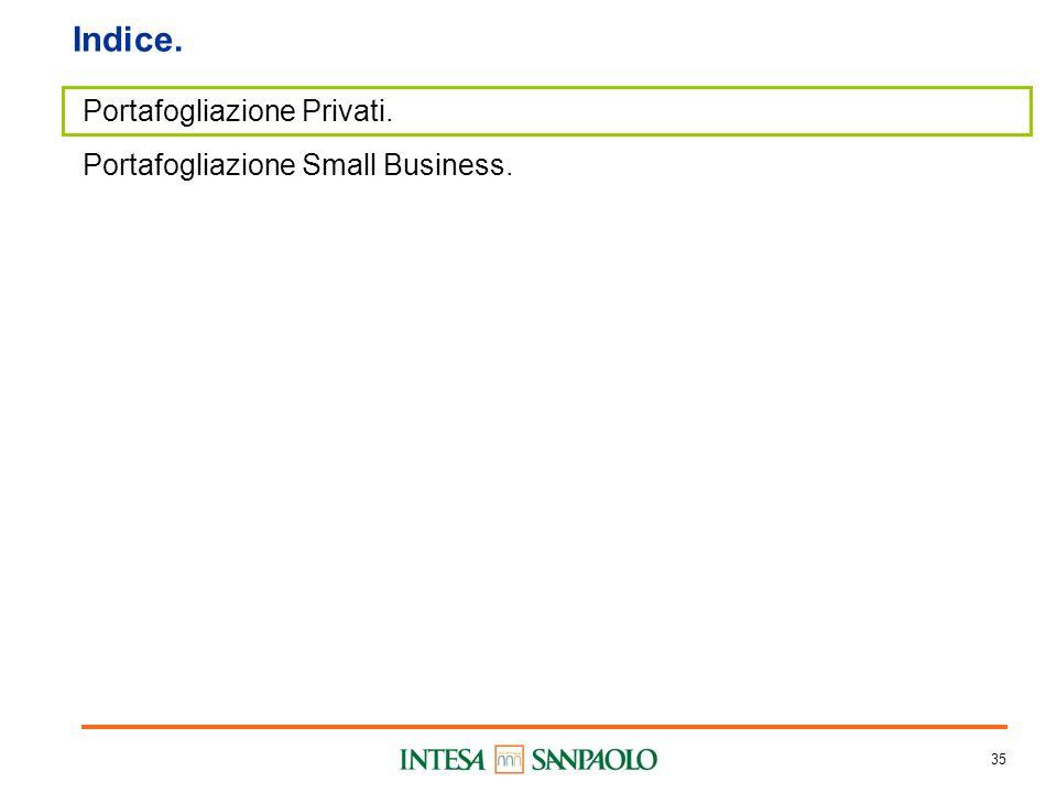 35 Indice. Portafogliazione Privati. Portafogliazione Small Business.