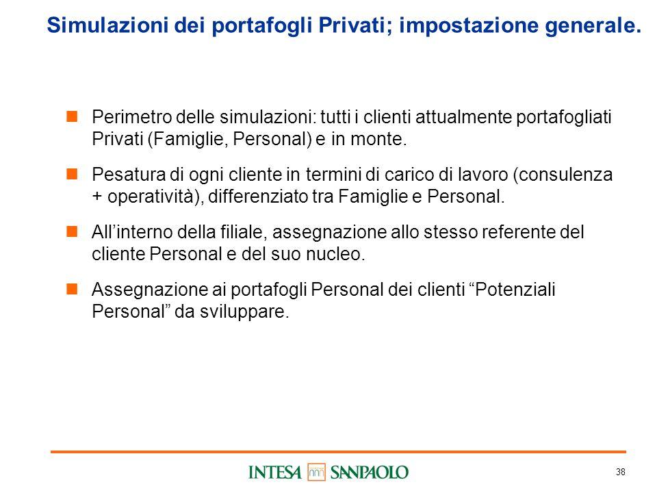 38 Simulazioni dei portafogli Privati; impostazione generale.