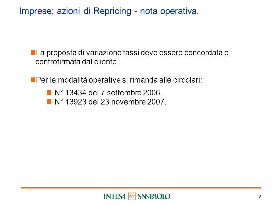49 Imprese; azioni di Repricing - nota operativa.
