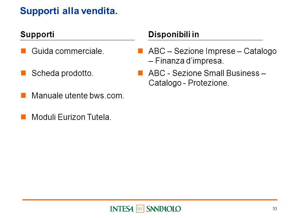 53 Supporti alla vendita. SupportiDisponibili in Moduli Eurizon Tutela.