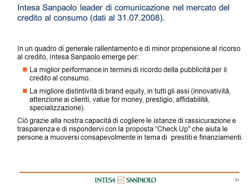 61 Intesa Sanpaolo leader di comunicazione nel mercato del credito al consumo (dati al 31.07.2008).