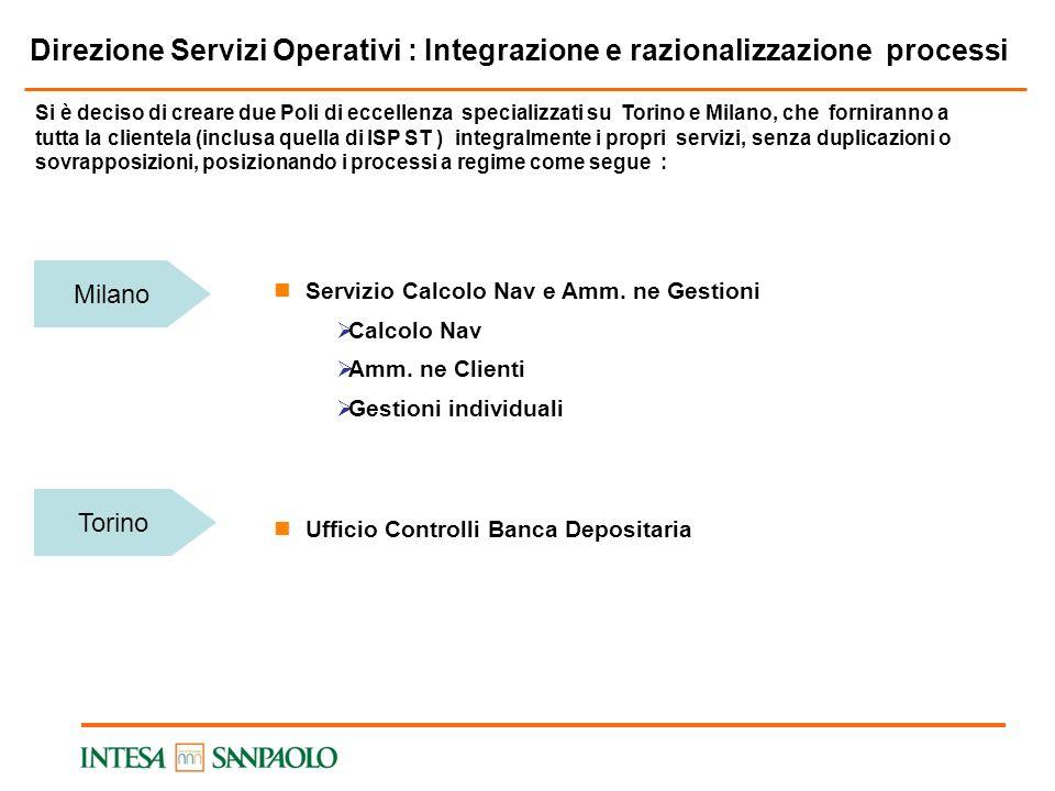 Si è deciso di creare due Poli di eccellenza specializzati su Torino e Milano, che forniranno a tutta la clientela (inclusa quella di ISP ST ) integra