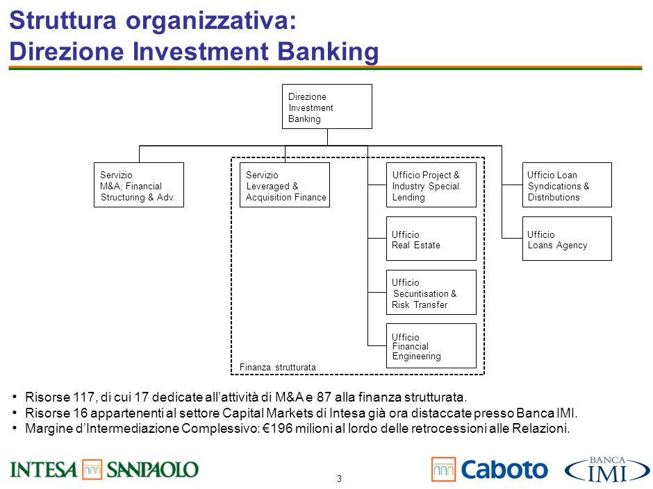 2 Struttura organizzativa as is : Banca IMI Investment Banking 74 Financial Markets 142 dont trader 65 Corporate Banking & International Development 1