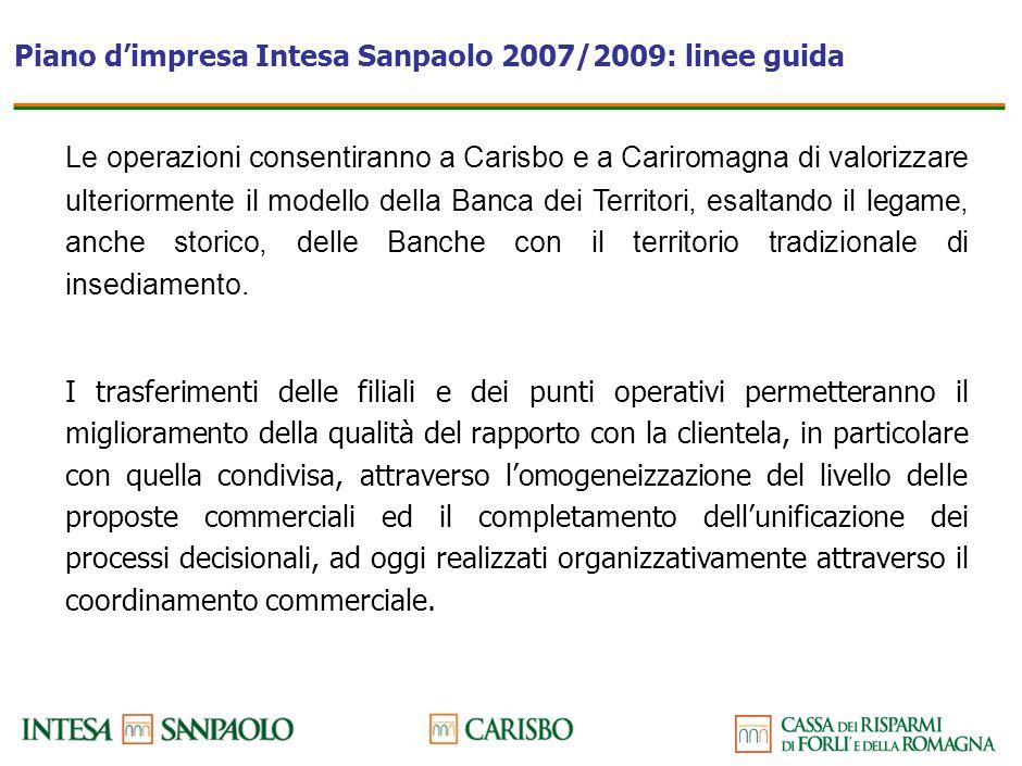 Piano dimpresa Intesa Sanpaolo 2007/2009: linee guida In coerenza con le linee guida contenute nel Piano dImpresa 2007- 2009 del Gruppo Intesa Sanpaol