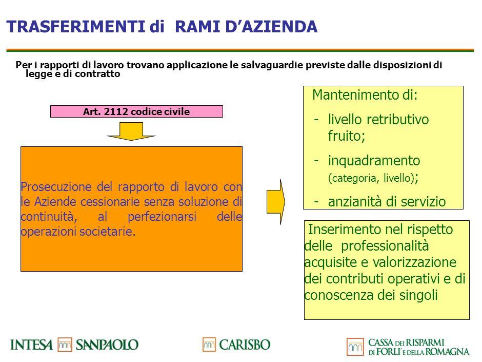 Piano dimpresa Intesa Sanpaolo 2007/2009: linee guida Le operazioni consentiranno a Carisbo e a Cariromagna di valorizzare ulteriormente il modello de