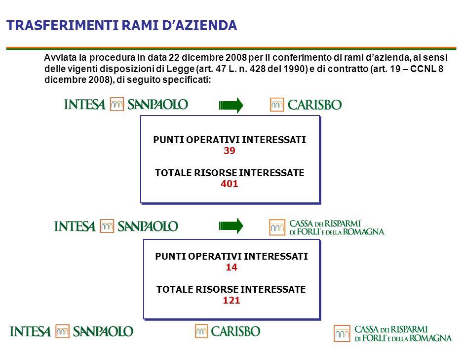 TRASFERIMENTI di RAMI DAZIENDA Prosecuzione del rapporto di lavoro con le Aziende cessionarie senza soluzione di continuità, al perfezionarsi delle operazioni societarie.