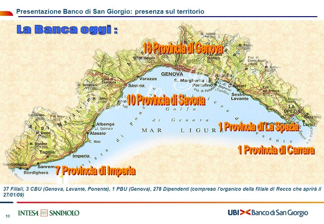 10 37 Filiali, 3 CBU (Genova, Levante, Ponente), 1 PBU (Genova), 278 Dipendenti (compreso lorganico della filiale di Recco che aprirà il 27/01/09) Pre