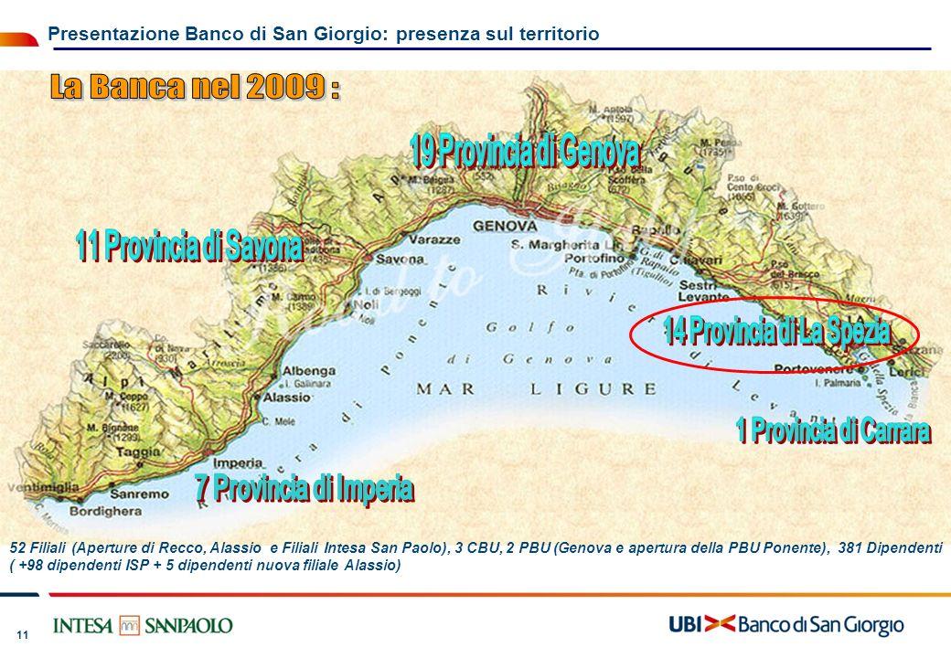 11 52 Filiali (Aperture di Recco, Alassio e Filiali Intesa San Paolo), 3 CBU, 2 PBU (Genova e apertura della PBU Ponente), 381 Dipendenti ( +98 dipend
