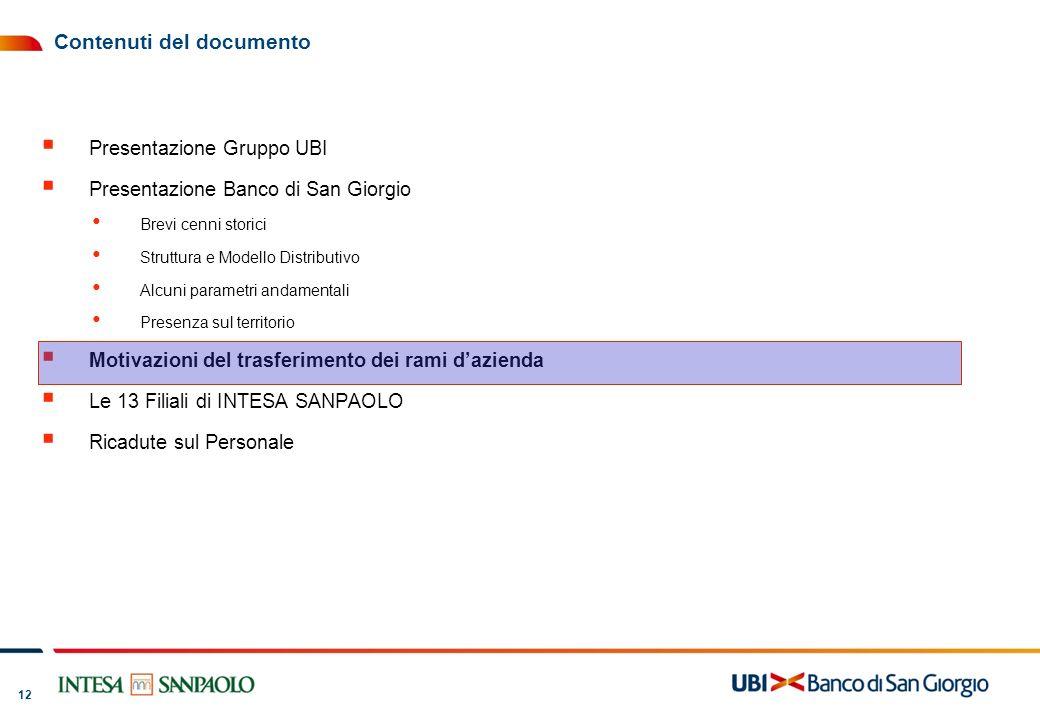 12 Contenuti del documento Presentazione Gruppo UBI Presentazione Banco di San Giorgio Brevi cenni storici Struttura e Modello Distributivo Alcuni par