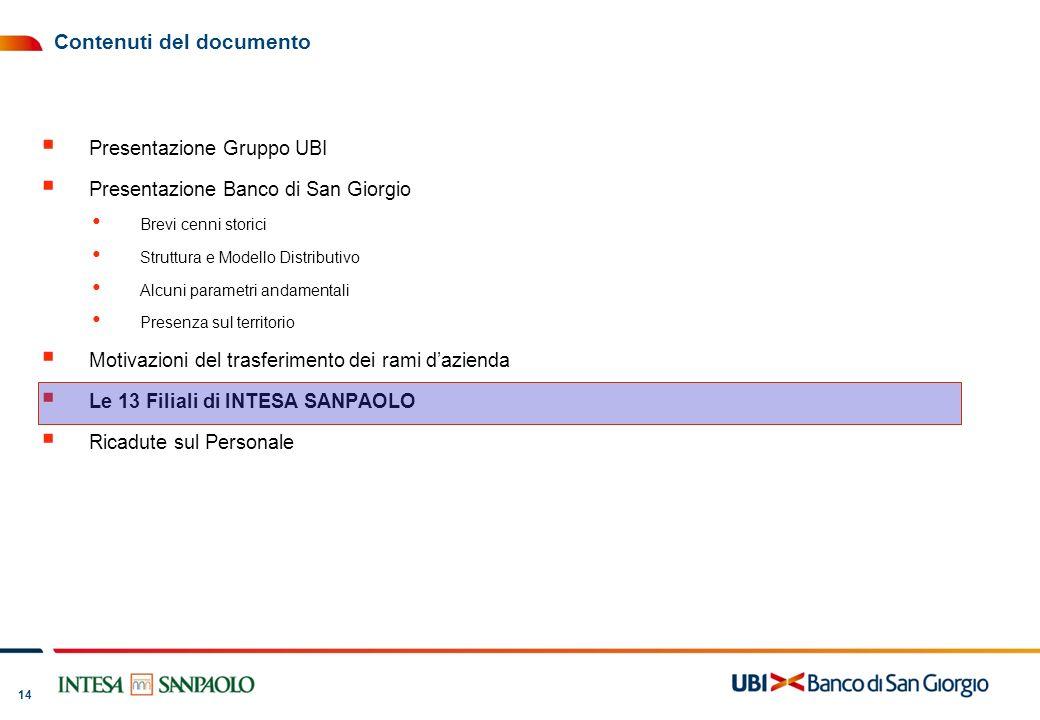 14 Contenuti del documento Presentazione Gruppo UBI Presentazione Banco di San Giorgio Brevi cenni storici Struttura e Modello Distributivo Alcuni par