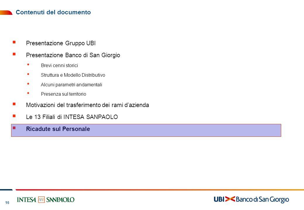 16 Contenuti del documento Presentazione Gruppo UBI Presentazione Banco di San Giorgio Brevi cenni storici Struttura e Modello Distributivo Alcuni par