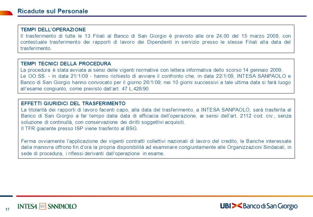 17 Ricadute sul Personale TEMPI DELLOPERAZIONE Il trasferimento di tutte le 13 Filiali al Banco di San Giorgio è previsto alle ore 24,00 del 15 marzo