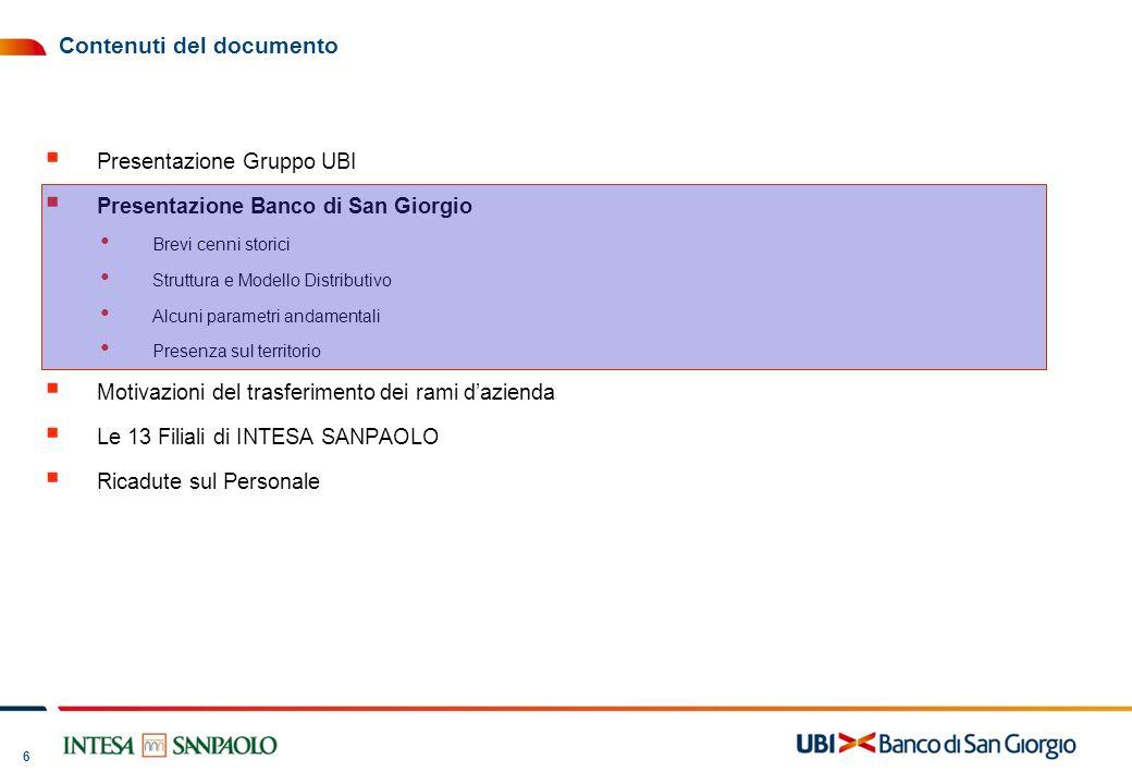 6 Contenuti del documento Presentazione Gruppo UBI Presentazione Banco di San Giorgio Brevi cenni storici Struttura e Modello Distributivo Alcuni para