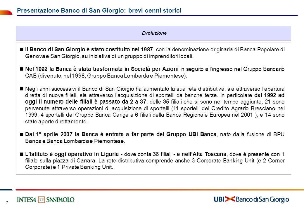 7 Presentazione Banco di San Giorgio: brevi cenni storici Il Banco di San Giorgio è stato costituito nel 1987, con la denominazione originaria di Banc
