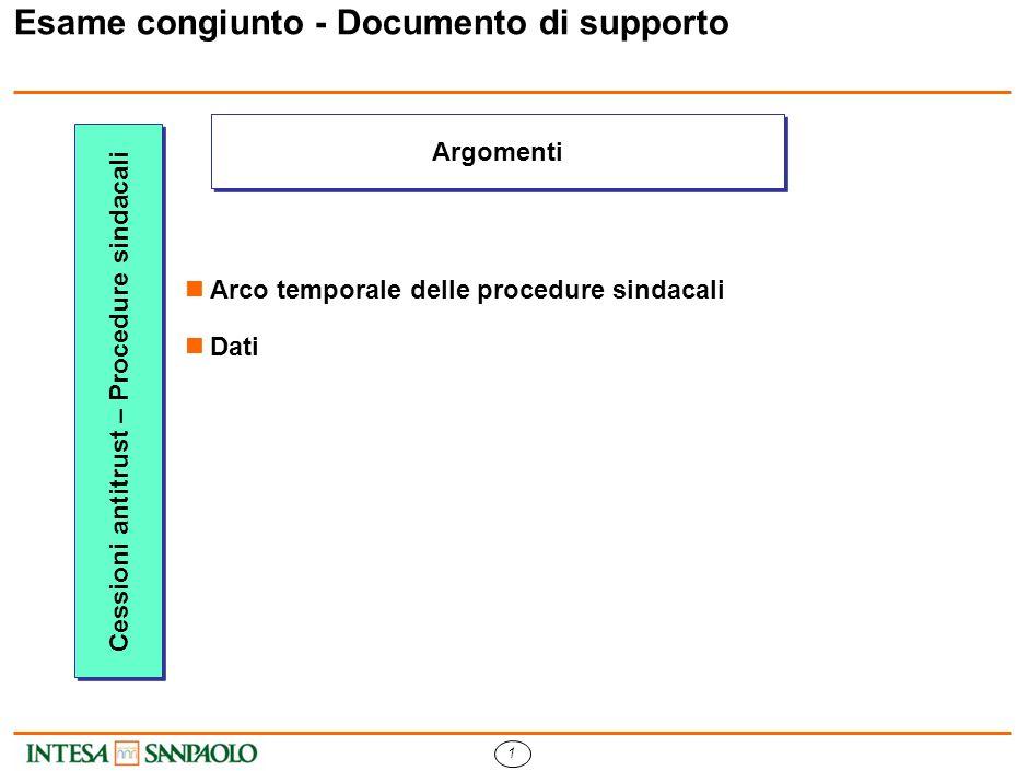 1 Esame congiunto - Documento di supporto Argomenti Cessioni antitrust – Procedure sindacali Arco temporale delle procedure sindacali Dati