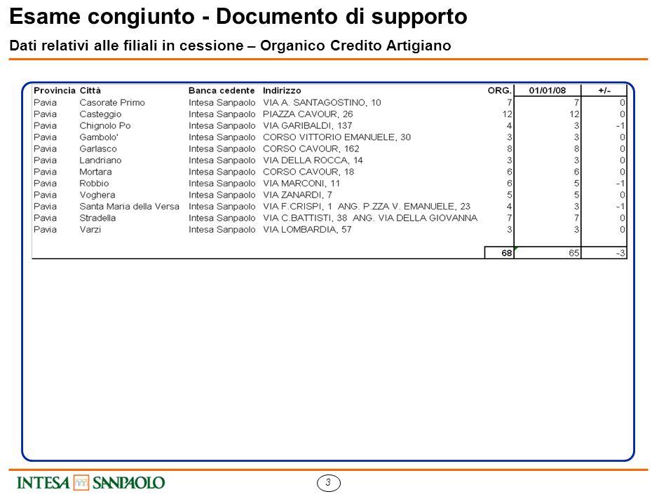 2 Esame congiunto - Documento di supporto Arco temporale delle procedure sindacali Banche cessionarieBanche cedentiEFFICACIAPROCEDURESINDACALI GIURIDICAAVVIOTERMINE Veneto Banca S.p.A.Cariparo, Carive, Cassa di Risparmio del Friuli Venezia 18-feb-08 Giulia, Intesa Sanpaolo.