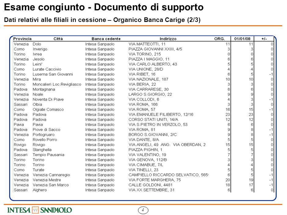 3 Esame congiunto - Documento di supporto Dati relativi alle filiali in cessione – Organico Banca Carige (1/3)