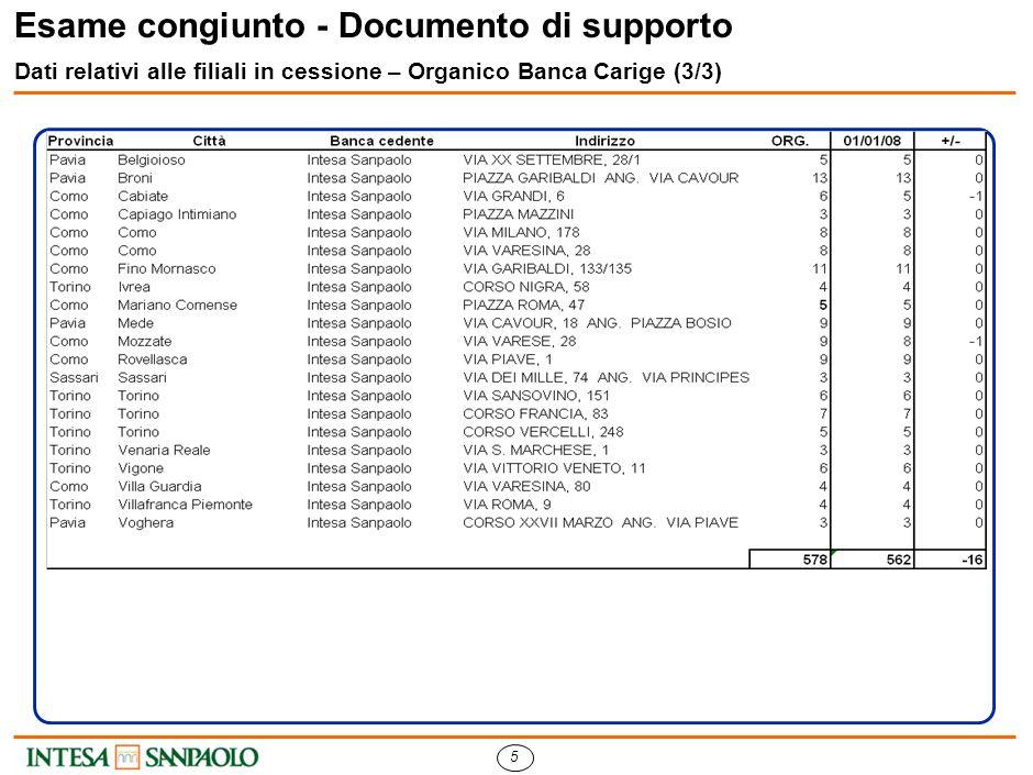 4 Esame congiunto - Documento di supporto Dati relativi alle filiali in cessione – Organico Banca Carige (2/3)