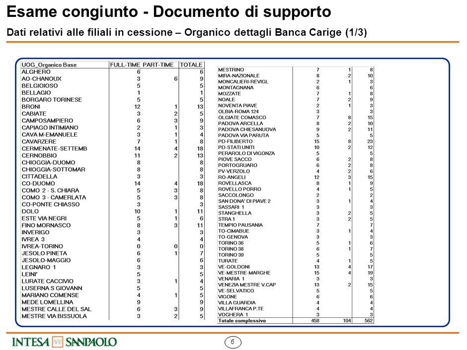 5 Esame congiunto - Documento di supporto Dati relativi alle filiali in cessione – Organico Banca Carige (3/3)