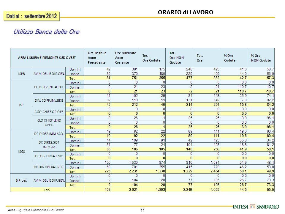 11 Area Liguria e Piemonte Sud Ovest ORARIO di LAVORO Utilizzo Banca delle Ore Dati al : settembre 2012