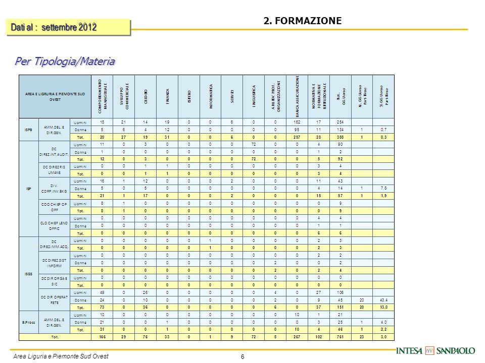 6 Area Liguria e Piemonte Sud Ovest 2. FORMAZIONE Dati al : settembre 2012 Per Tipologia/Materia