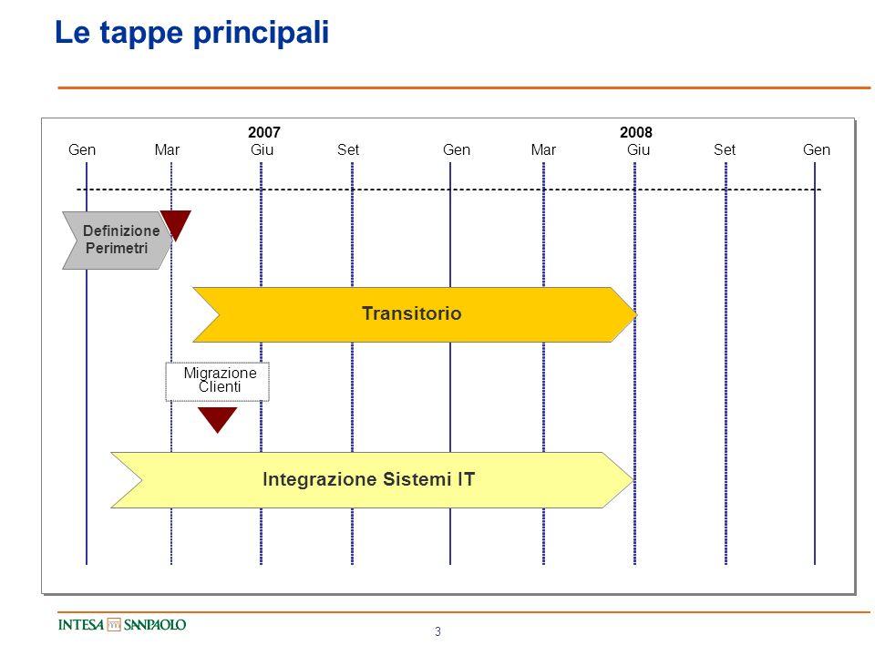 3 Le tappe principali 20072008 Definizione Perimetri Transitorio Integrazione Sistemi IT Migrazione Clienti Gen MarGiuSetGenMarGiuSet Gen