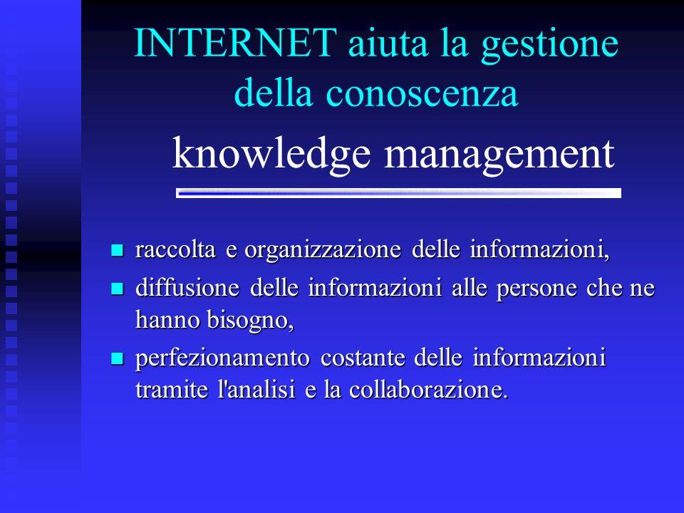 INTERNET aiuta la gestione della conoscenza raccolta e organizzazione delle informazioni, raccolta e organizzazione delle informazioni, diffusione del