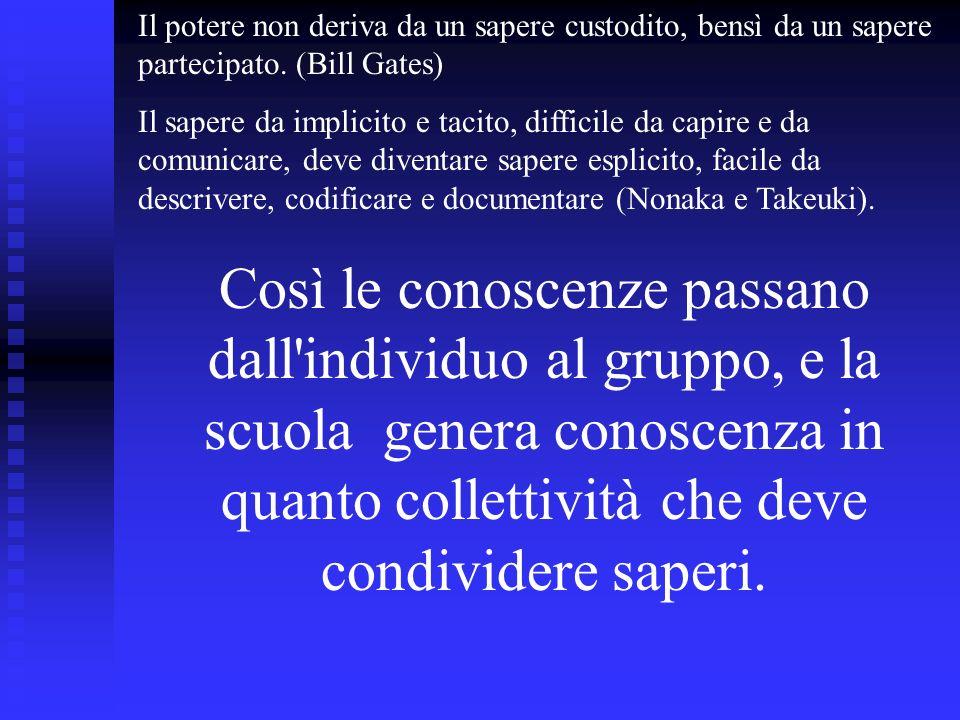 Il potere non deriva da un sapere custodito, bensì da un sapere partecipato. (Bill Gates) Il sapere da implicito e tacito, difficile da capire e da co