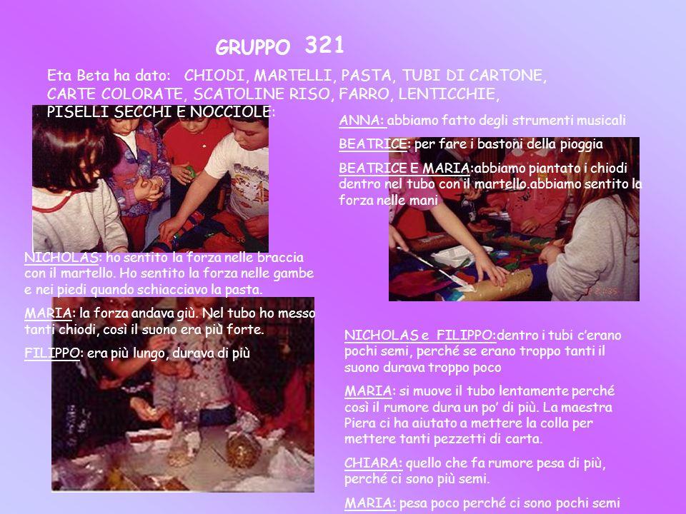 GRUPPO 321 Eta Beta ha dato: CHIODI, MARTELLI, PASTA, TUBI DI CARTONE, CARTE COLORATE, SCATOLINE RISO, FARRO, LENTICCHIE, PISELLI SECCHI E NOCCIOLE: A