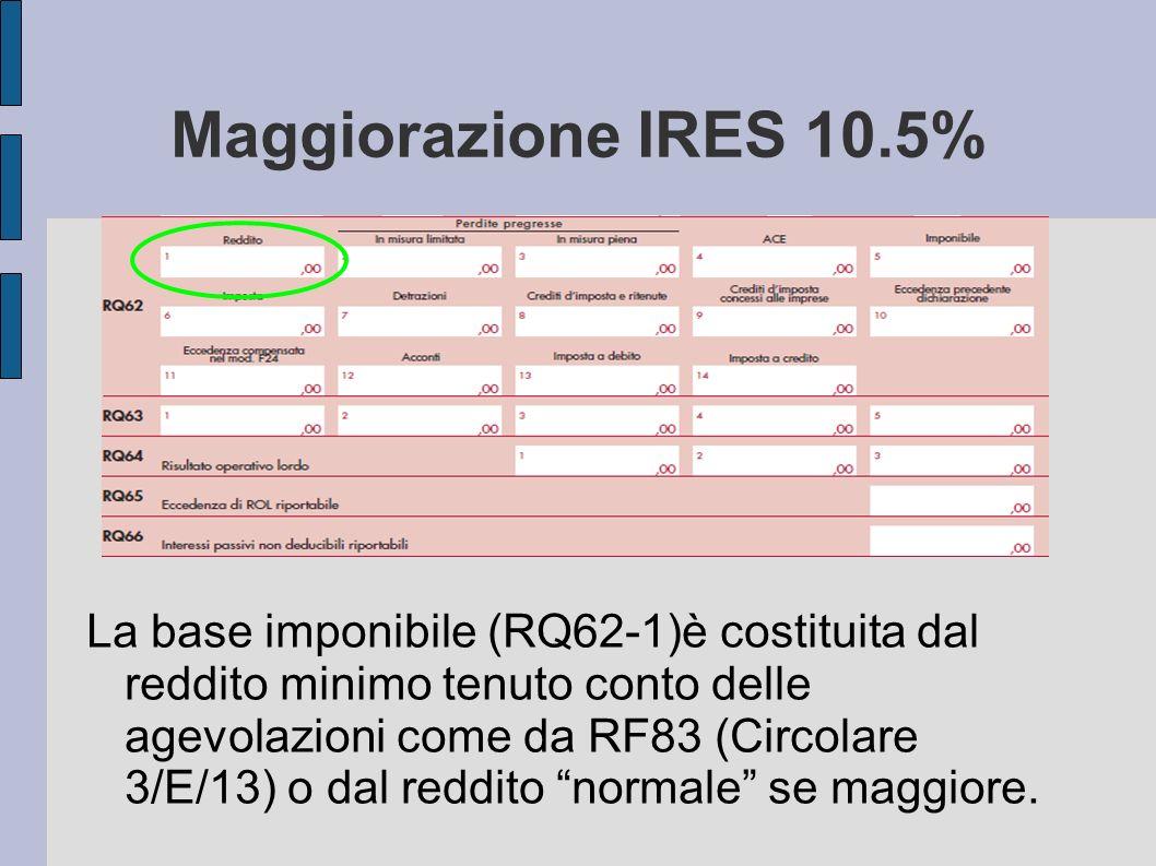 Maggiorazione IRES 10.5% La base imponibile (RQ62-1)è costituita dal reddito minimo tenuto conto delle agevolazioni come da RF83 (Circolare 3/E/13) o