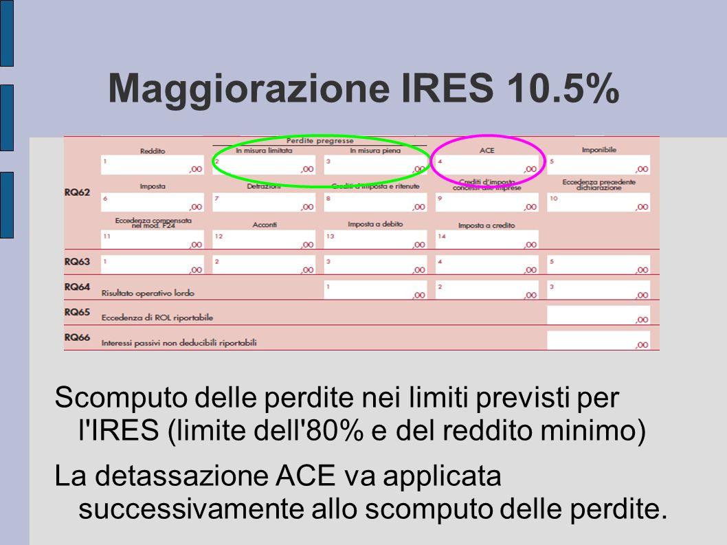 Maggiorazione IRES 10.5% Scomputo delle perdite nei limiti previsti per l'IRES (limite dell'80% e del reddito minimo) La detassazione ACE va applicata