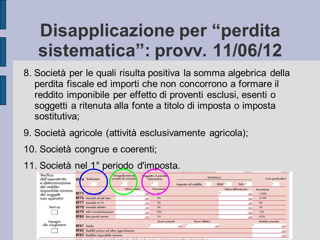 Disapplicazione per perdita sistematica: provv. 11/06/12 8. Società per le quali risulta positiva la somma algebrica della perdita fiscale ed importi