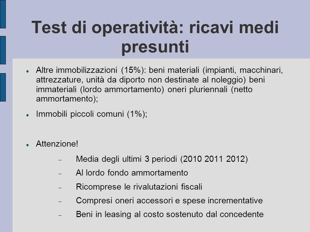 Test di operatività: ricavi medi presunti Altre immobilizzazioni (15%): beni materiali (impianti, macchinari, attrezzature, unità da diporto non desti