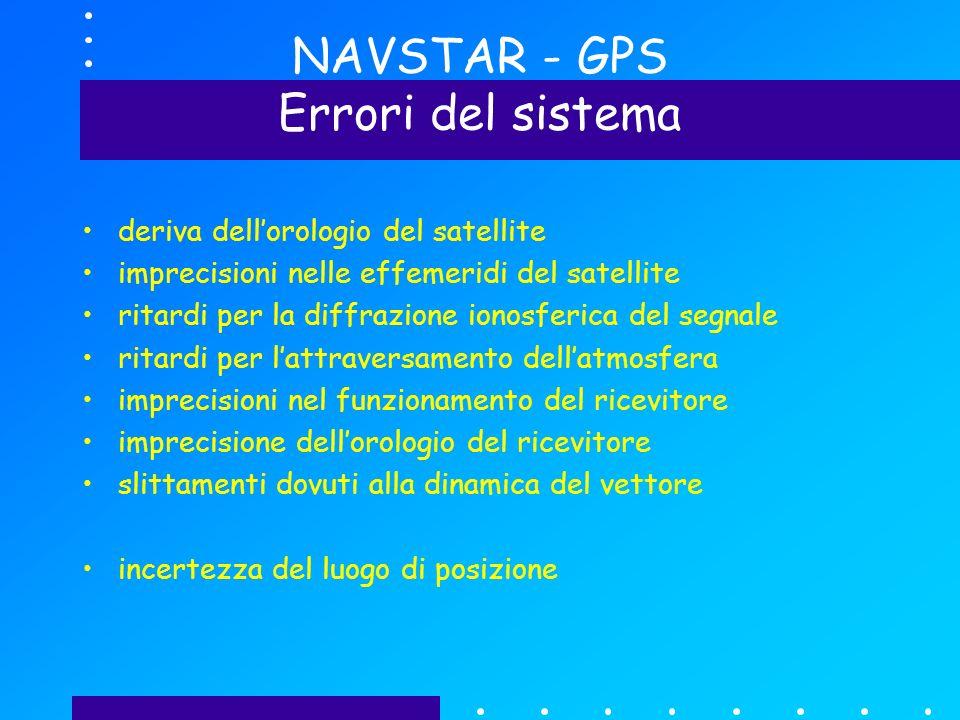 NAVSTAR - GPS Errori del sistema deriva dellorologio del satellite imprecisioni nelle effemeridi del satellite ritardi per la diffrazione ionosferica del segnale ritardi per lattraversamento dellatmosfera imprecisioni nel funzionamento del ricevitore imprecisione dellorologio del ricevitore slittamenti dovuti alla dinamica del vettore incertezza del luogo di posizione
