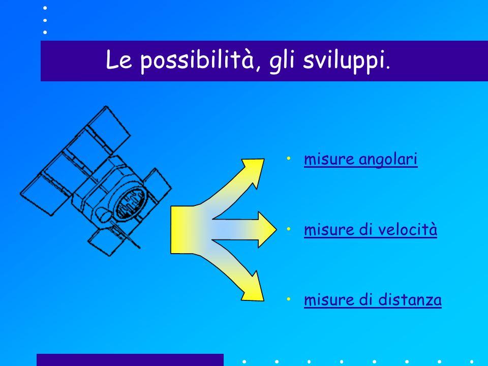 Le possibilità, gli sviluppi. misure angolari misure di velocità misure di distanza
