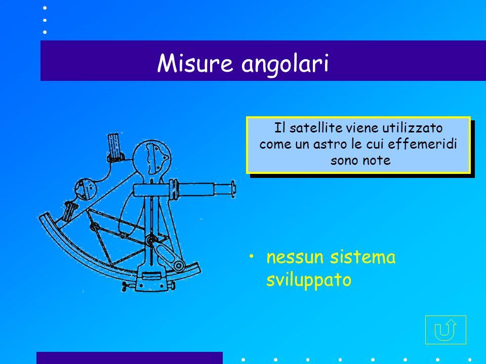 Misure angolari nessun sistema sviluppato Il satellite viene utilizzato come un astro le cui effemeridi sono note Il satellite viene utilizzato come un astro le cui effemeridi sono note
