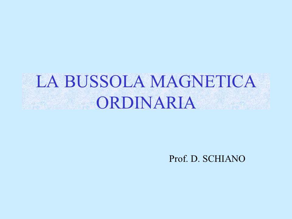 Campo magnetico di bordo Ferri duri e ferri dolci Magnete velivolo Componente verticale V Componente orizzontale F polare distinta in L longitudinale e T trasversaleF Conseguenze: lequipaggio magnetico si orienta per una nuova direzione Nb