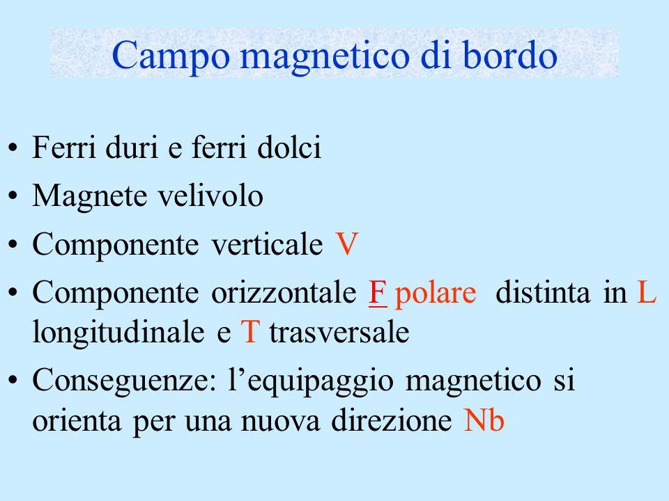 Campo magnetico di bordo Ferri duri e ferri dolci Magnete velivolo Componente verticale V Componente orizzontale F polare distinta in L longitudinale