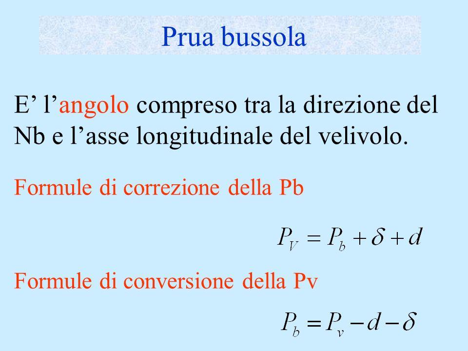 E langolo compreso tra la direzione del Nb e lasse longitudinale del velivolo. Formule di correzione della Pb Formule di conversione della Pv Prua bus