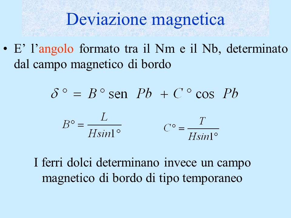 Deviazione magnetica E langolo formato tra il Nm e il Nb, determinato dal campo magnetico di bordo I ferri dolci determinano invece un campo magnetico