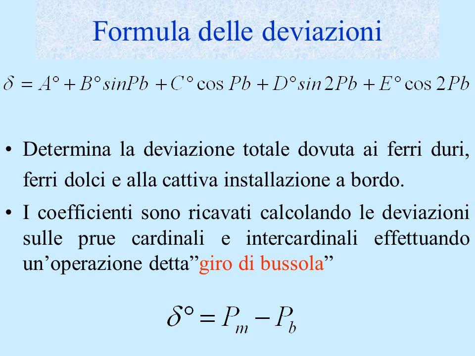 Formula delle deviazioni Determina la deviazione totale dovuta ai ferri duri, ferri dolci e alla cattiva installazione a bordo. I coefficienti sono ri