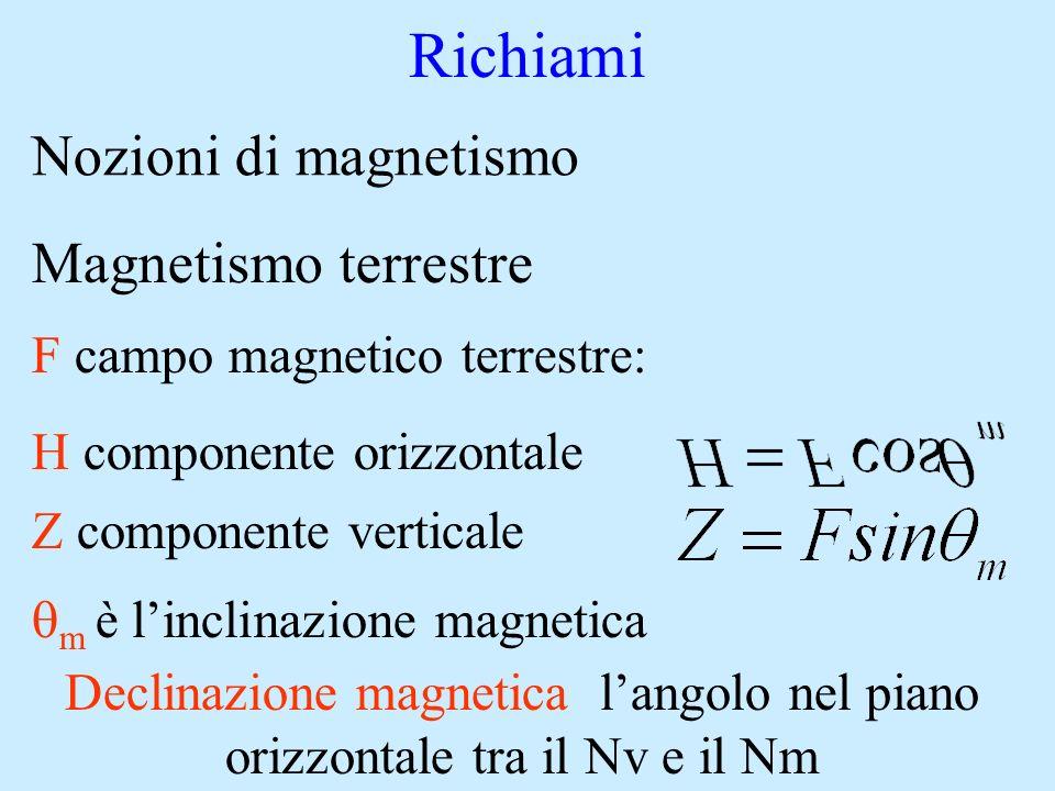 Richiami Nozioni di magnetismo Magnetismo terrestre F campo magnetico terrestre: Z componente verticale H componente orizzontale Declinazione magnetic