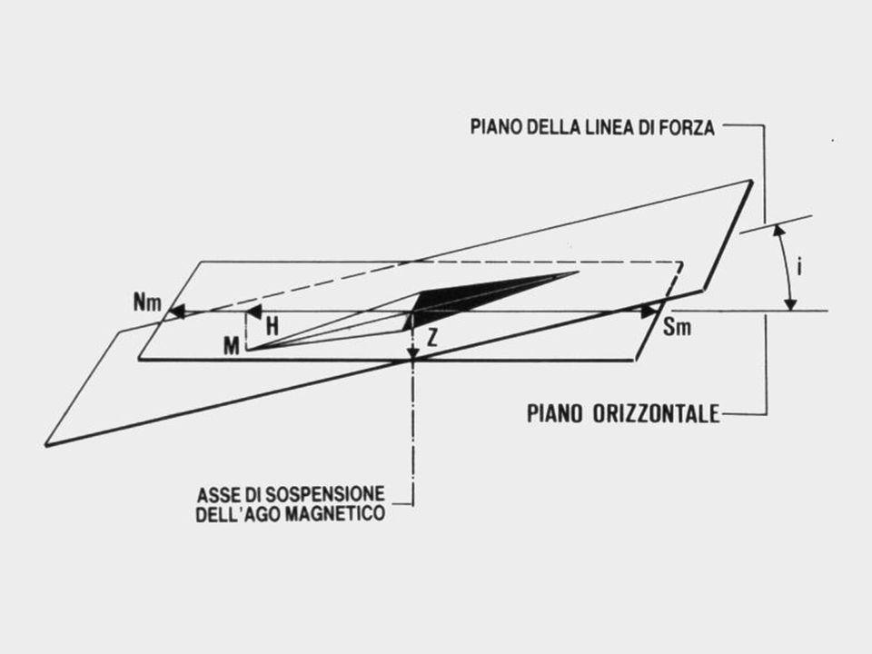 Descrizione Cassa (mortaio) a chiusura stagna, portante una linea di fede Dispositivo di compensazione Equipaggio magnetico e la rosa contenuti nella cassa