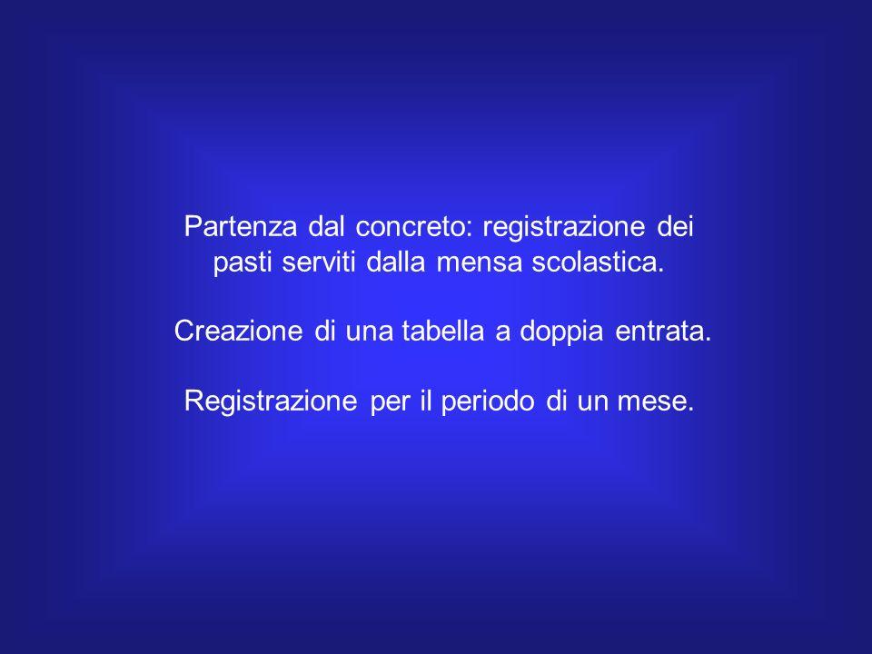 Partenza dal concreto: registrazione dei pasti serviti dalla mensa scolastica. Creazione di una tabella a doppia entrata. Registrazione per il periodo