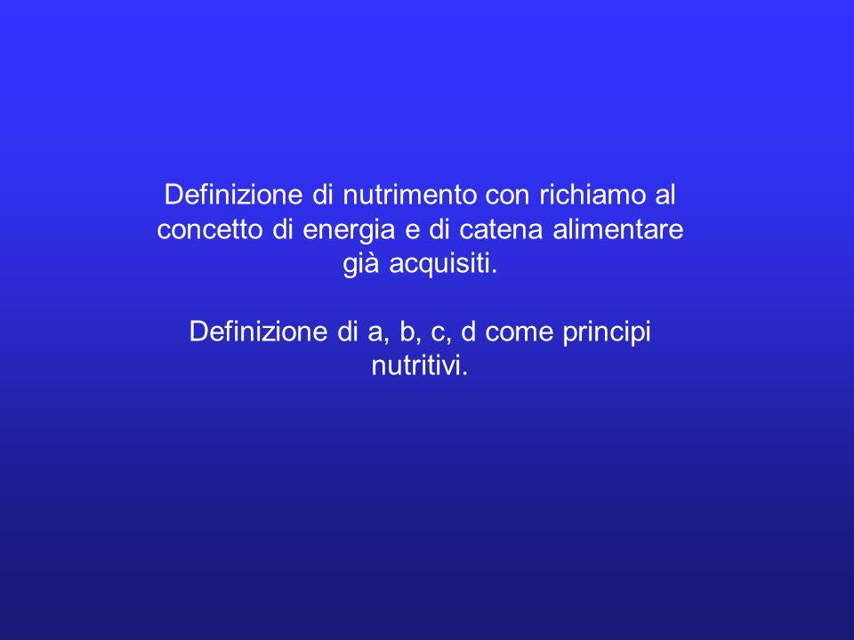Definizione di nutrimento con richiamo al concetto di energia e di catena alimentare già acquisiti. Definizione di a, b, c, d come principi nutritivi.
