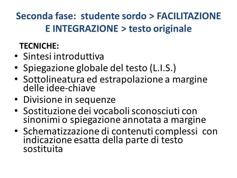 Seconda fase: studente sordo > FACILITAZIONE E INTEGRAZIONE > testo originale TECNICHE: Sintesi introduttiva Spiegazione globale del testo (L.I.S.) So