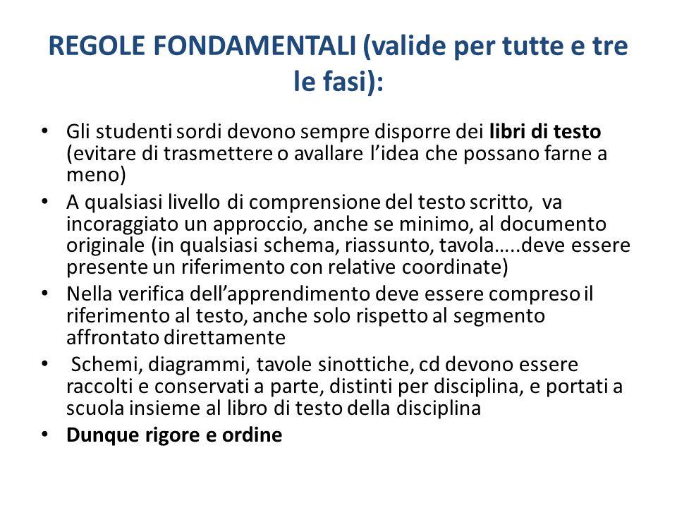 REGOLE FONDAMENTALI (valide per tutte e tre le fasi): Gli studenti sordi devono sempre disporre dei libri di testo (evitare di trasmettere o avallare