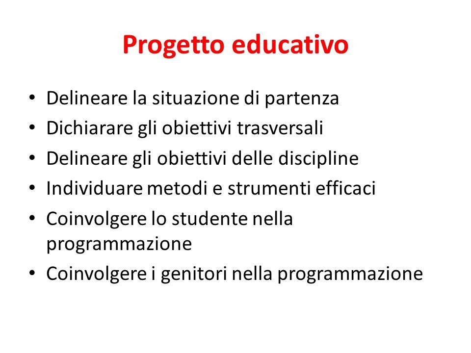 Progetto educativo Delineare la situazione di partenza Dichiarare gli obiettivi trasversali Delineare gli obiettivi delle discipline Individuare metod