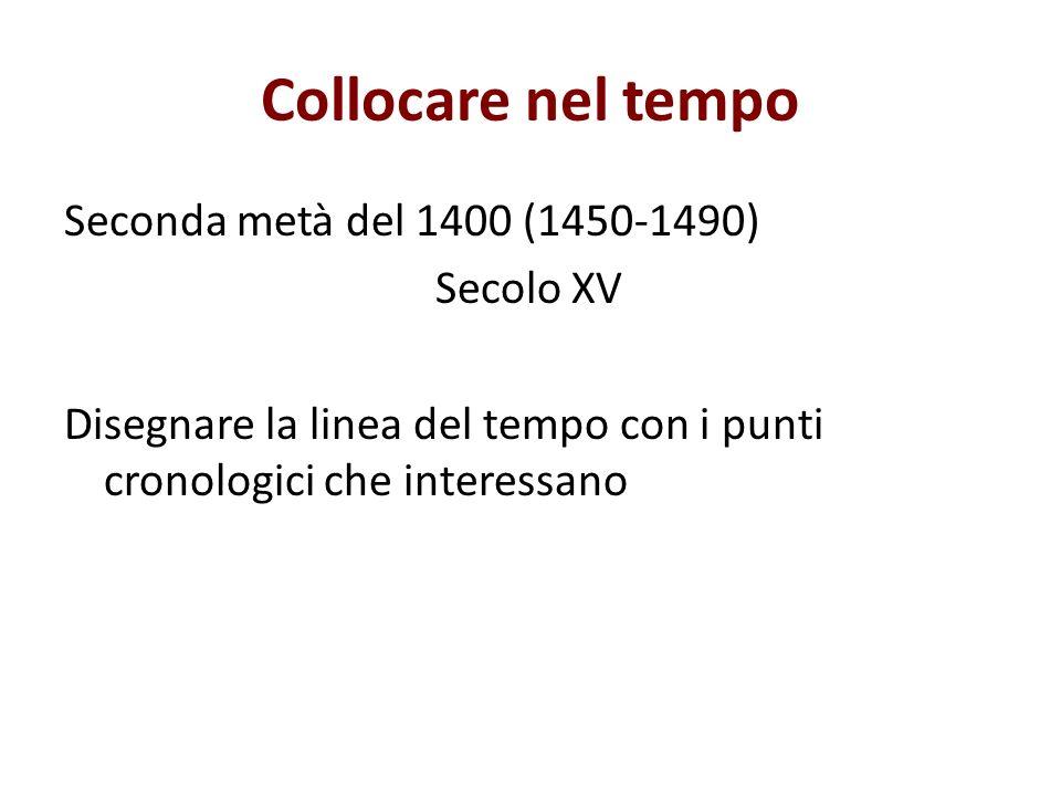 Collocare nel tempo Seconda metà del 1400 (1450-1490) Secolo XV Disegnare la linea del tempo con i punti cronologici che interessano