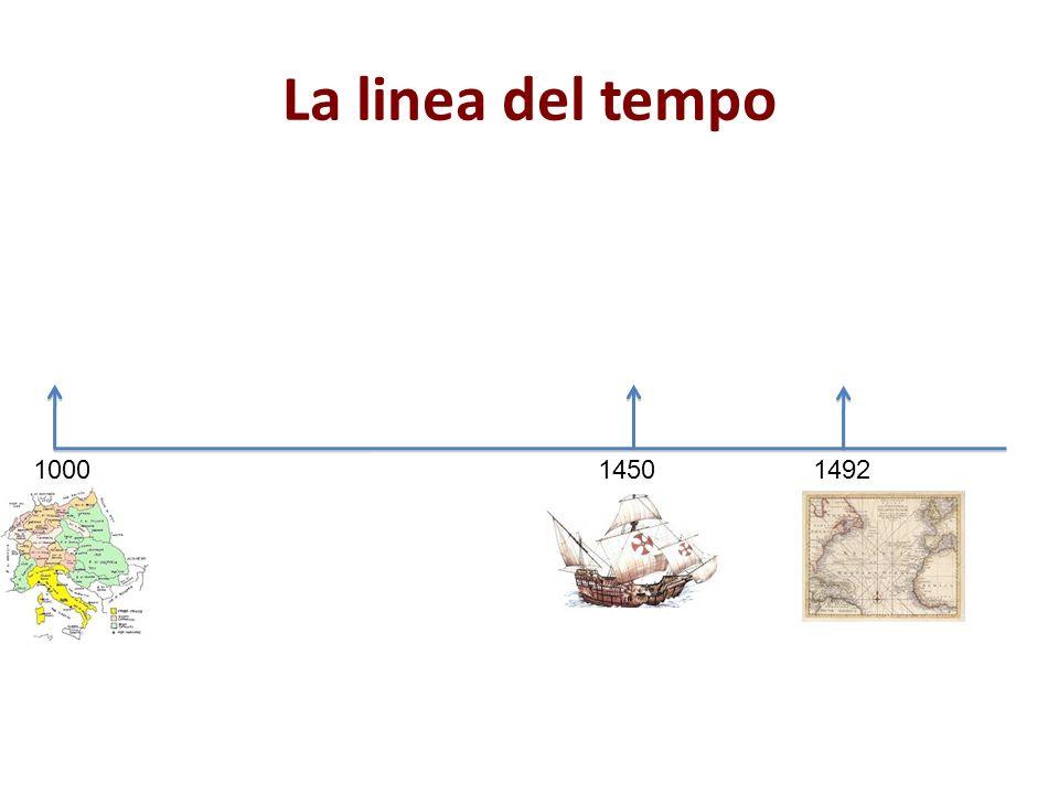 La linea del tempo 100014501492